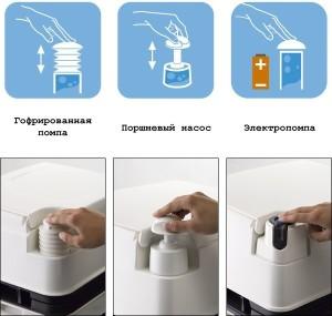 Система смыва биотуалетах