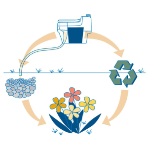 приемущества компостирующего биотуалета