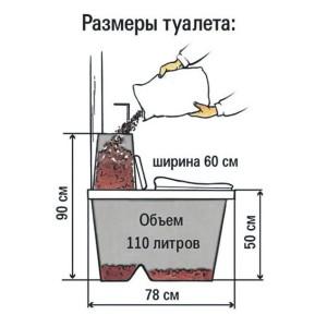 размеры и устройство биотуалета