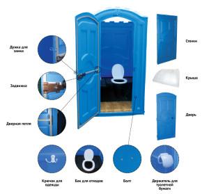 Устройство биотуалетной кабинки уличной