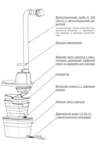 биотуалет компакт схема