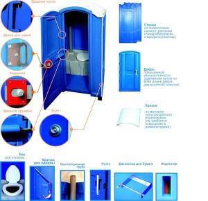 Схема и устройство мобильной туалетной кабины