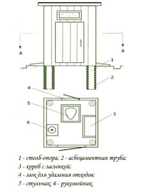 Домик для туалета своими руками пошаговая инструкция