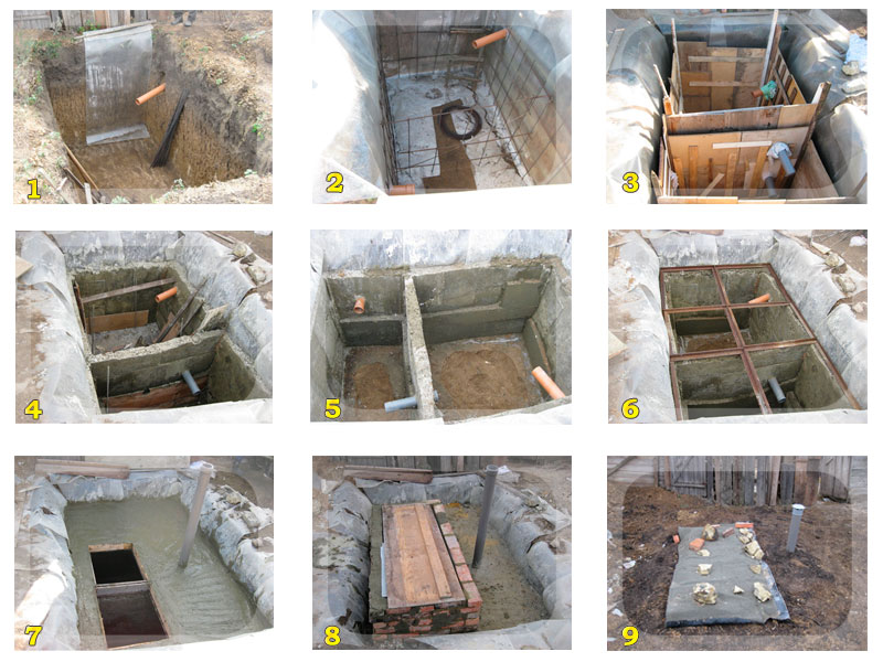 Туалет для дачи без запаха и откачки: обзор современных решений 19
