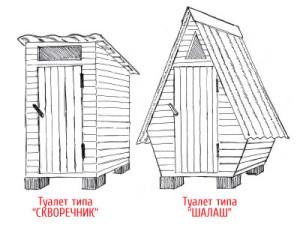 популярные конструкци дачных туалетов Скворечник и Шалаш