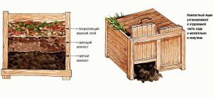 Устройство садового компостера из деревянных досок