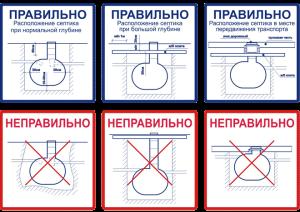 грамотные нормативы монтажа