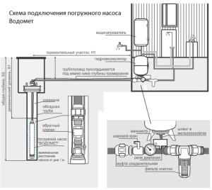 Правильное подключение погружного насоса и его автоматики