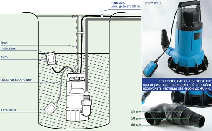 Схема установки расположения