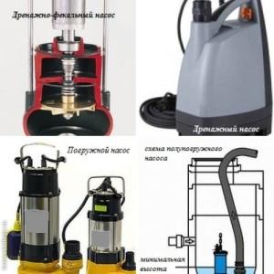 Какой выбрать насос для откачки канализации