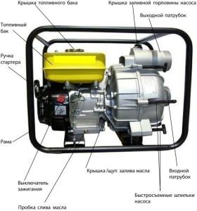 Схема мотопомпы